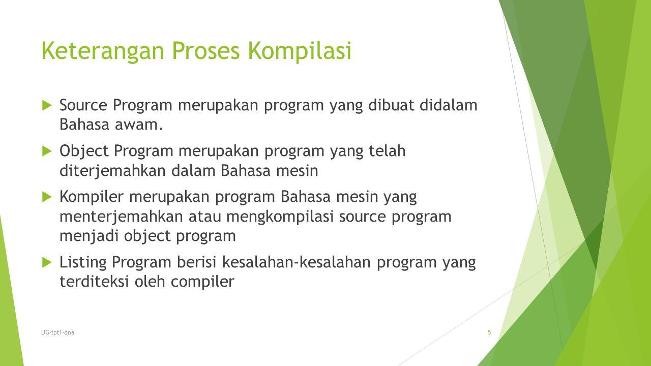 Keterangan Proses Kompilasi