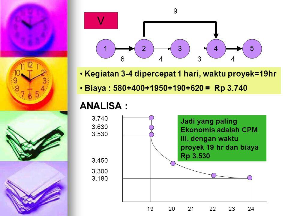 V ANALISA : Kegiatan 3-4 dipercepat 1 hari, waktu proyek=19hr