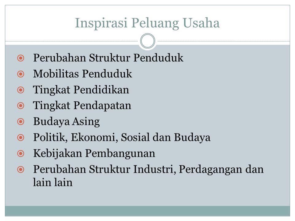 Inspirasi Peluang Usaha