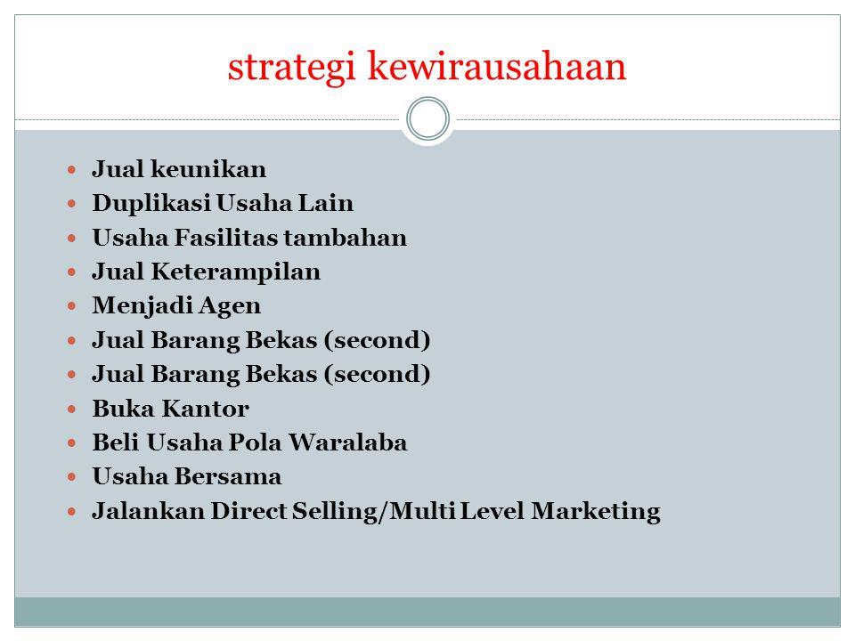 strategi kewirausahaan