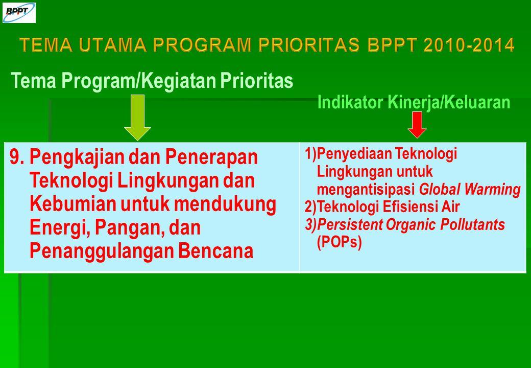 Tema Program/Kegiatan Prioritas