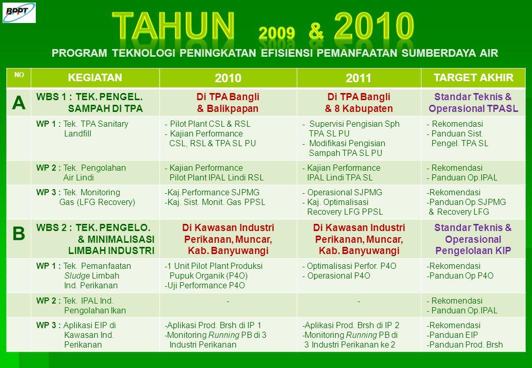 TAHUN 2009 & 2010 PROGRAM TEKNOLOGI PENINGKATAN EFISIENSI PEMANFAATAN SUMBERDAYA AIR. NO. KEGIATAN.