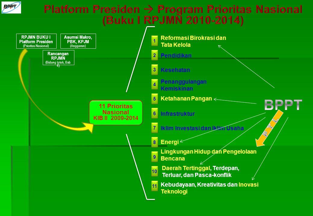 Platform Presiden  Program Prioritas Nasional