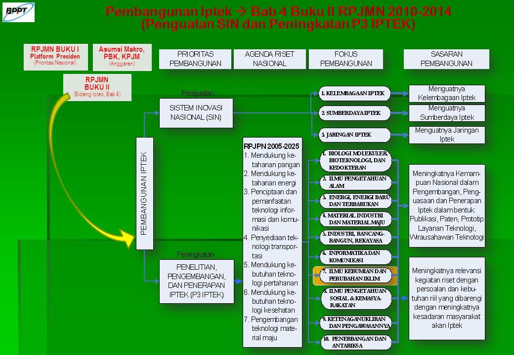 Pembangunan Iptek  Bab 4 Buku II RPJMN 2010-2014