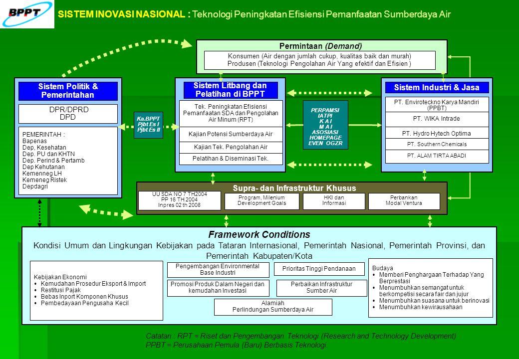 Sistem Litbang dan Pelatihan di BPPT