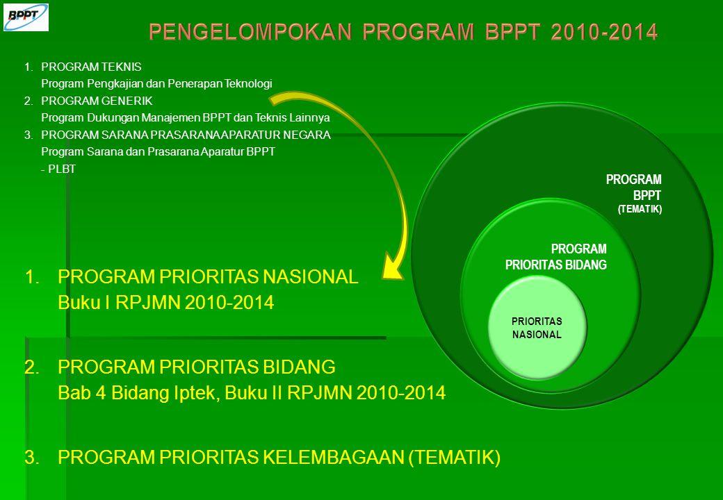 PENGELOMPOKAN PROGRAM BPPT 2010-2014