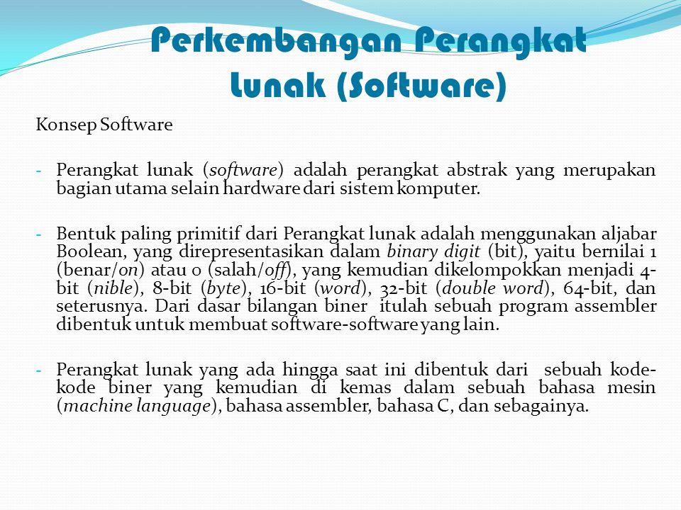 Perkembangan Perangkat Lunak (Software)