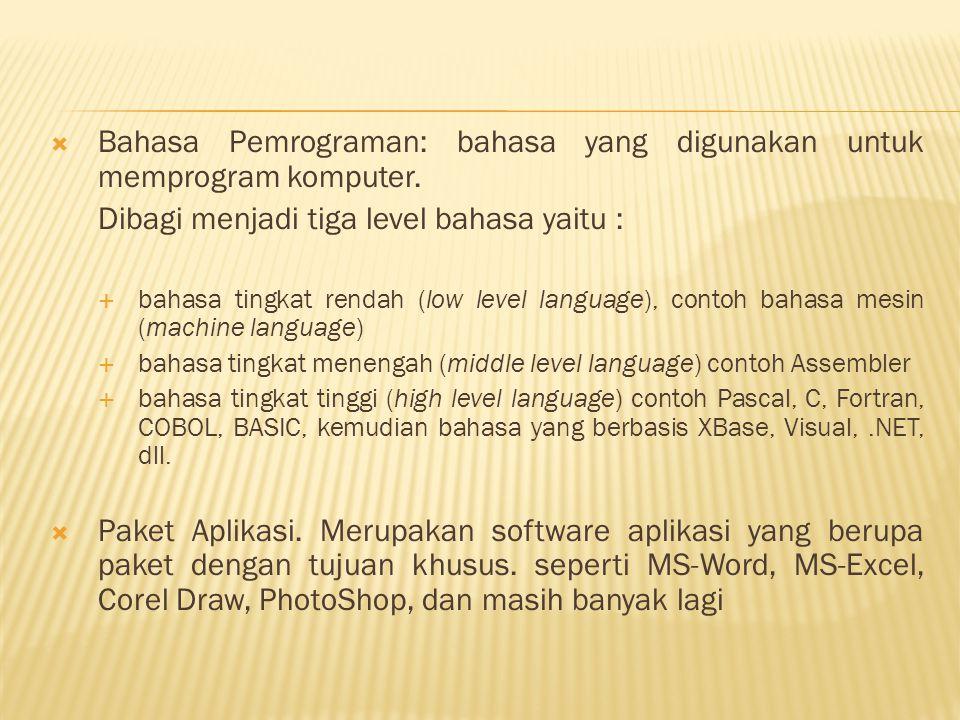 Bahasa Pemrograman: bahasa yang digunakan untuk memprogram komputer.
