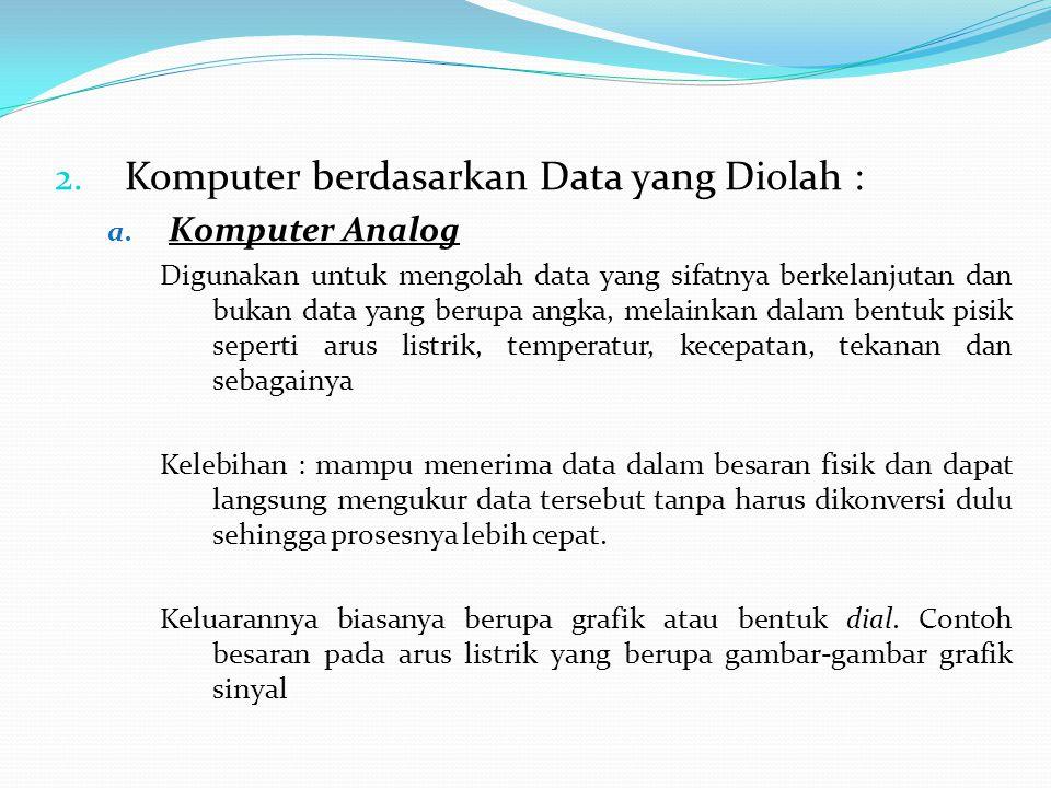 Komputer berdasarkan Data yang Diolah :