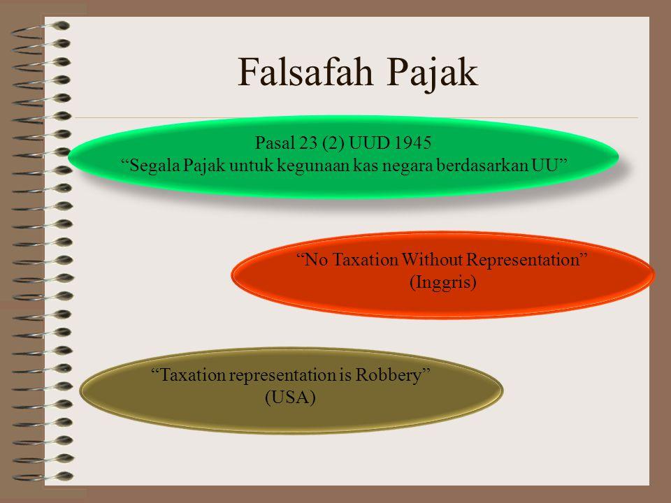 Falsafah Pajak Pasal 23 (2) UUD 1945