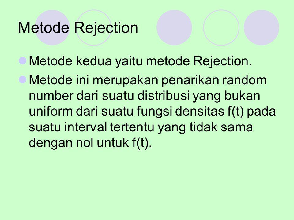 Metode Rejection Metode kedua yaitu metode Rejection.