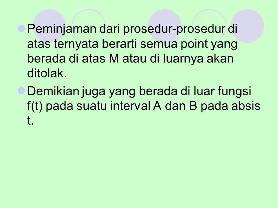Peminjaman dari prosedur-prosedur di atas ternyata berarti semua point yang berada di atas M atau di luarnya akan ditolak.