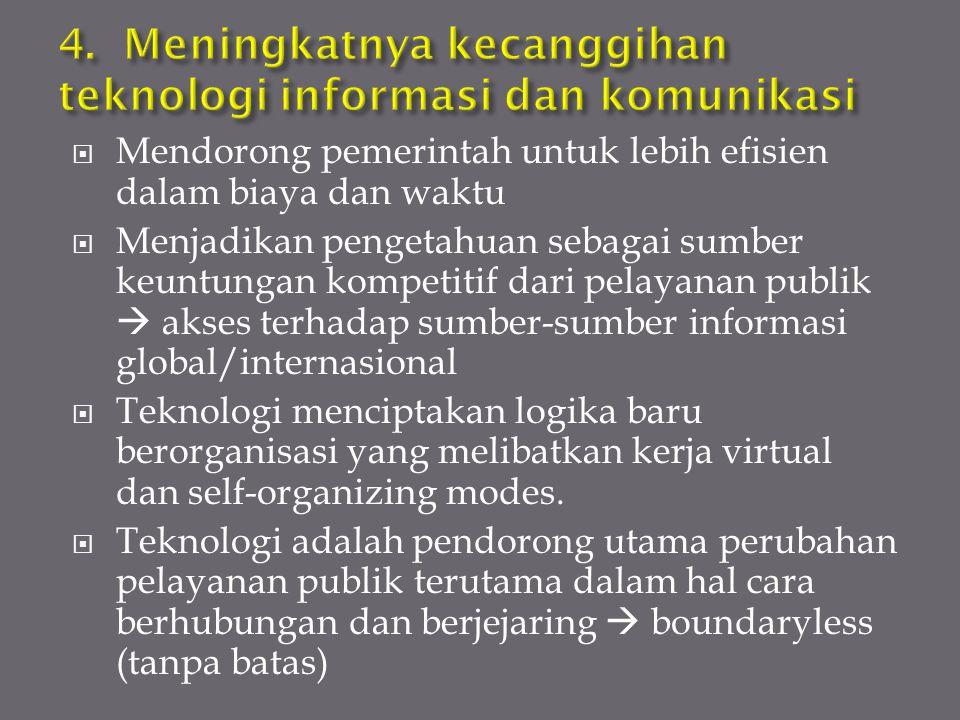 4. Meningkatnya kecanggihan teknologi informasi dan komunikasi