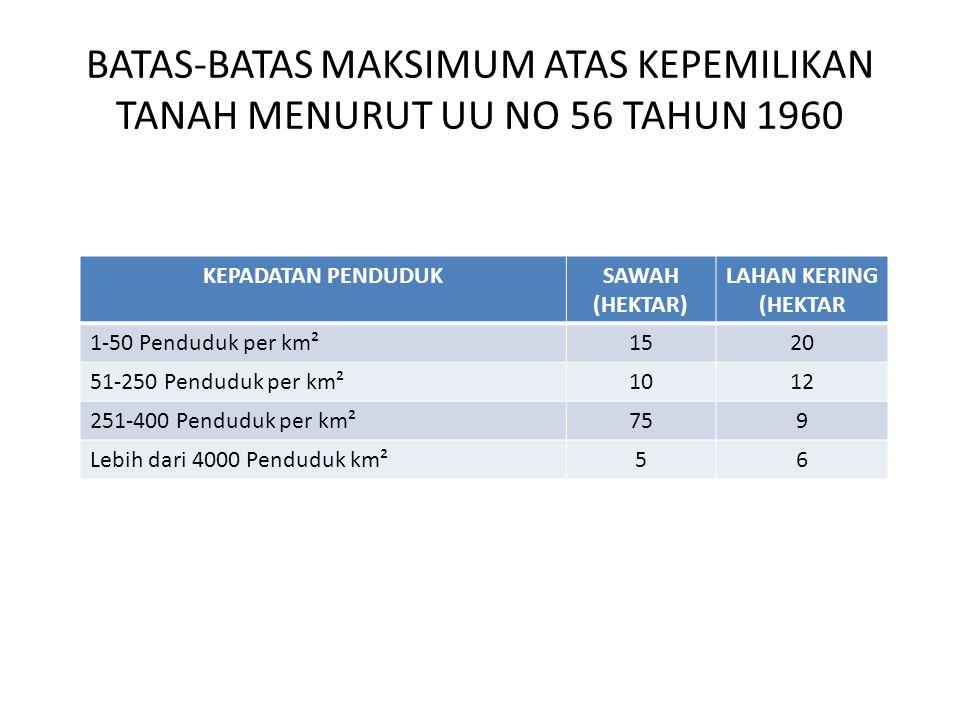 BATAS-BATAS MAKSIMUM ATAS KEPEMILIKAN TANAH MENURUT UU NO 56 TAHUN 1960