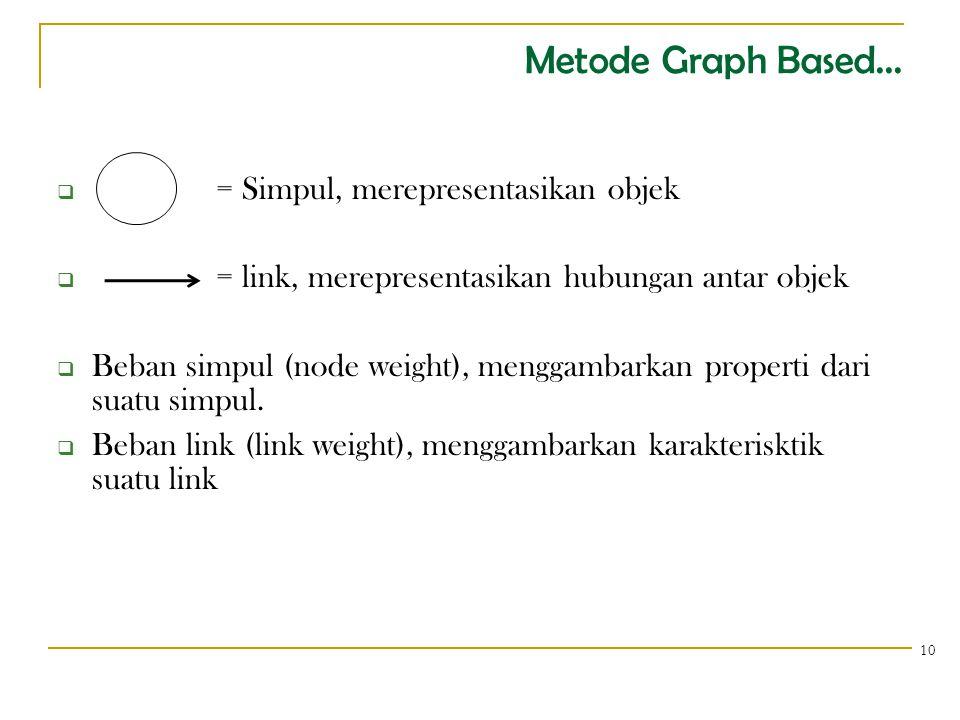 Metode Graph Based... = Simpul, merepresentasikan objek