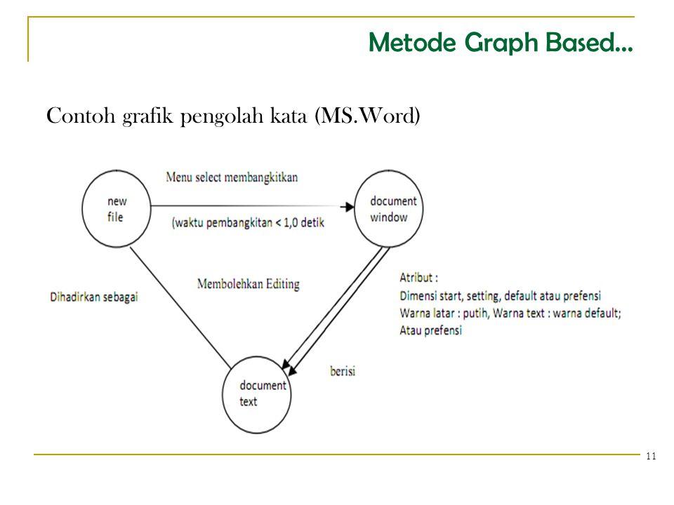 Metode Graph Based... Contoh grafik pengolah kata (MS.Word)