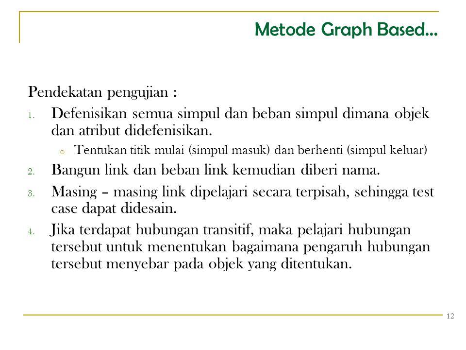 Metode Graph Based... Pendekatan pengujian :