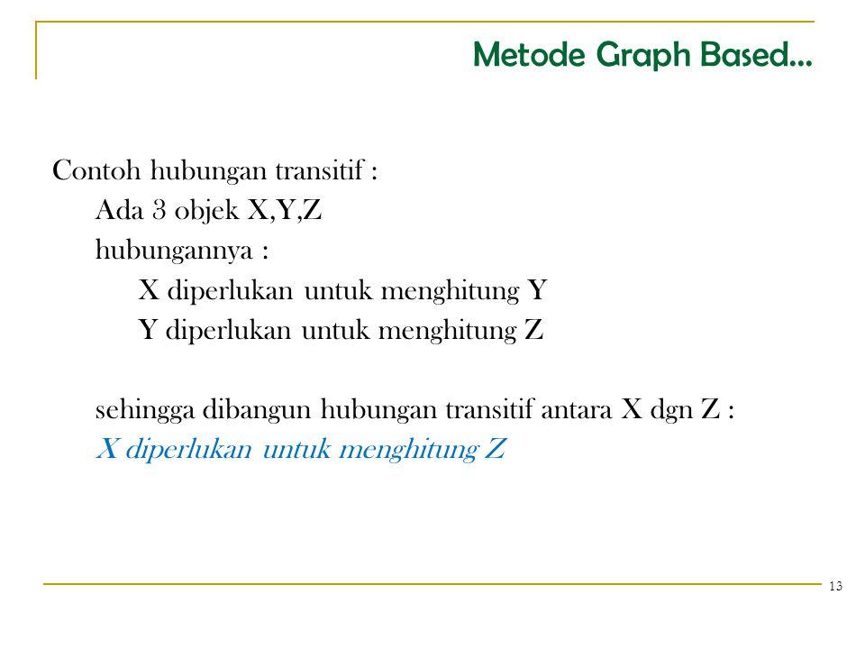 Metode Graph Based... Contoh hubungan transitif : Ada 3 objek X,Y,Z