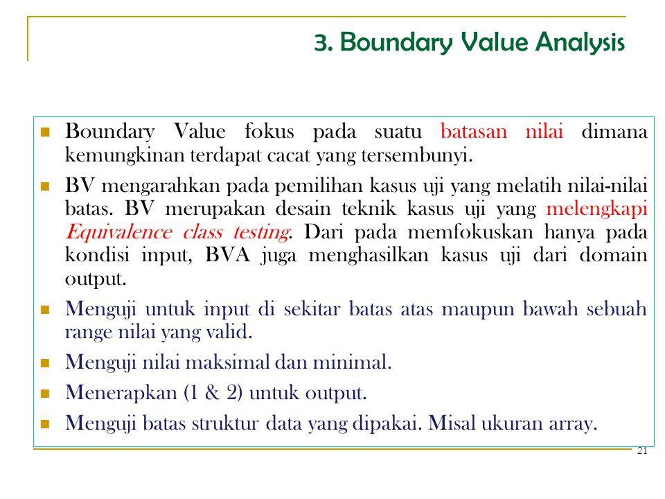 3. Boundary Value Analysis