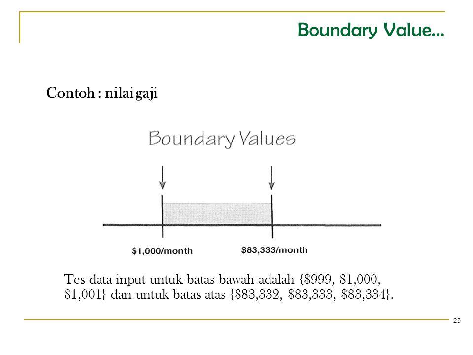 Boundary Value... Contoh : nilai gaji