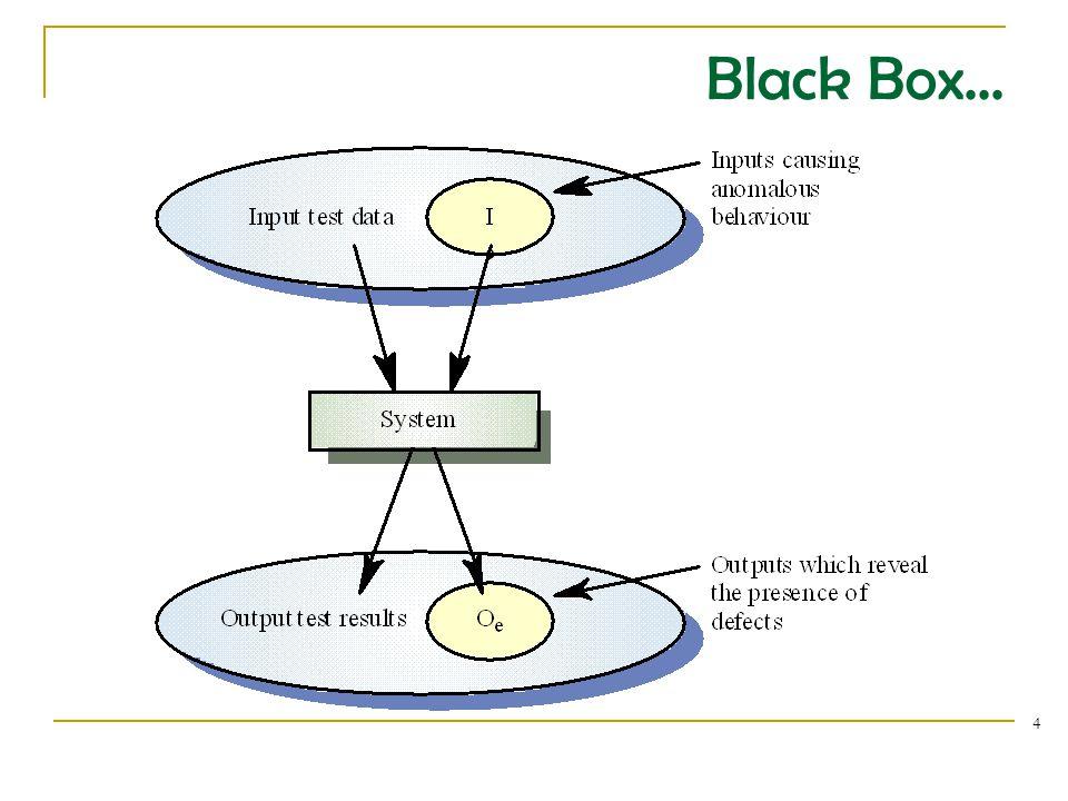 Black Box...