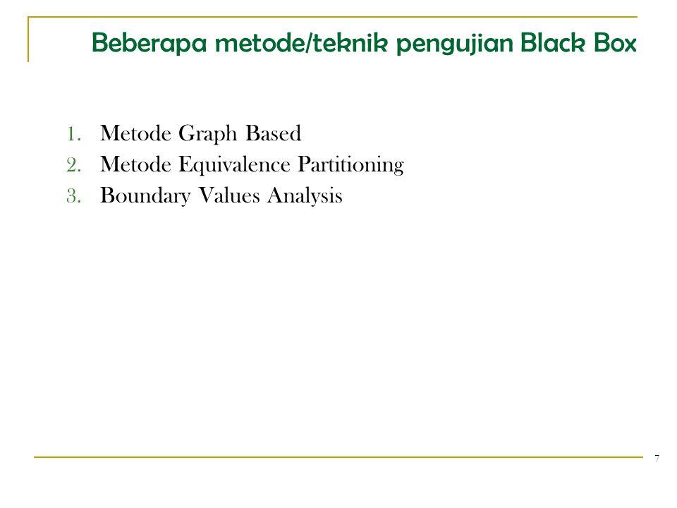 Beberapa metode/teknik pengujian Black Box
