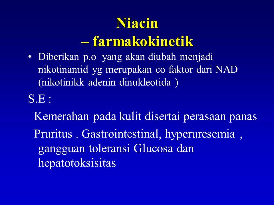 Niacin – farmakokinetik