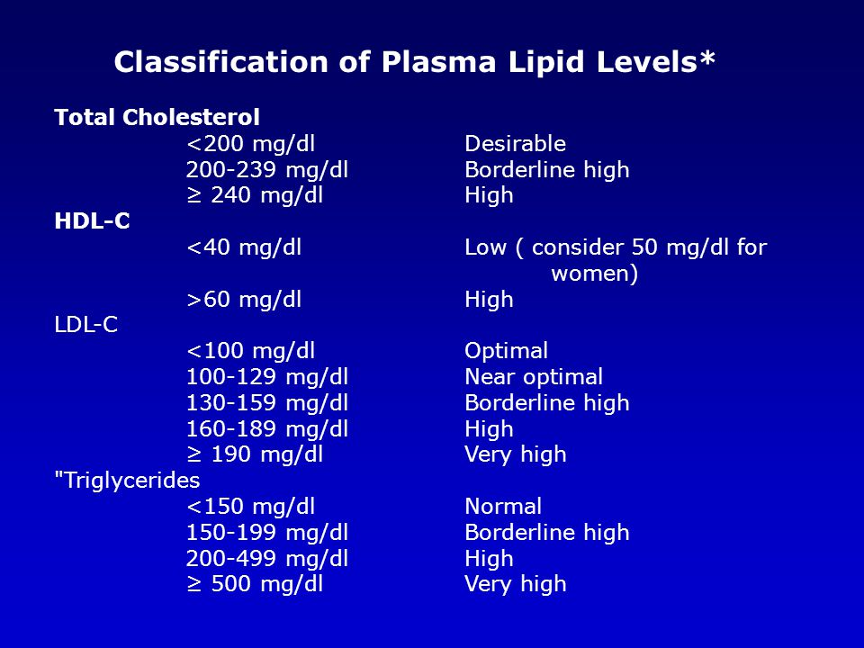 Classification of Plasma Lipid Levels*