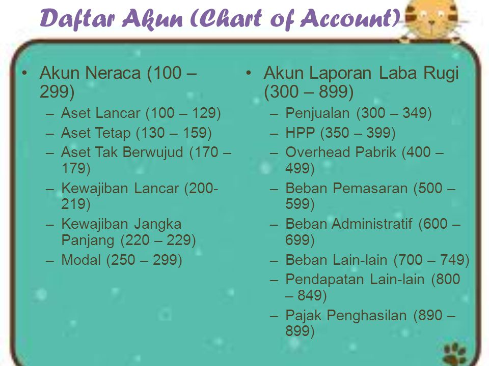 Daftar Akun (Chart of Account)