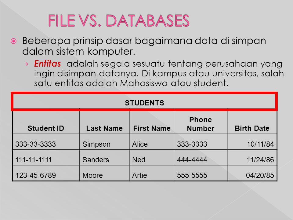 FILE VS. DATABASES Beberapa prinsip dasar bagaimana data di simpan dalam sistem komputer.