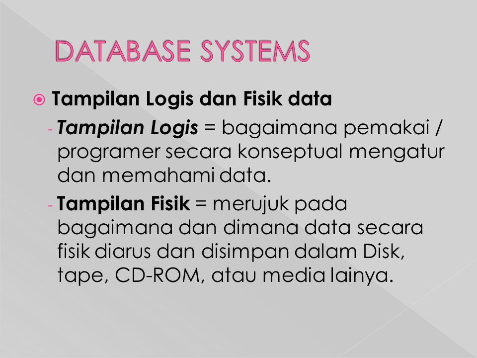 DATABASE SYSTEMS Tampilan Logis dan Fisik data