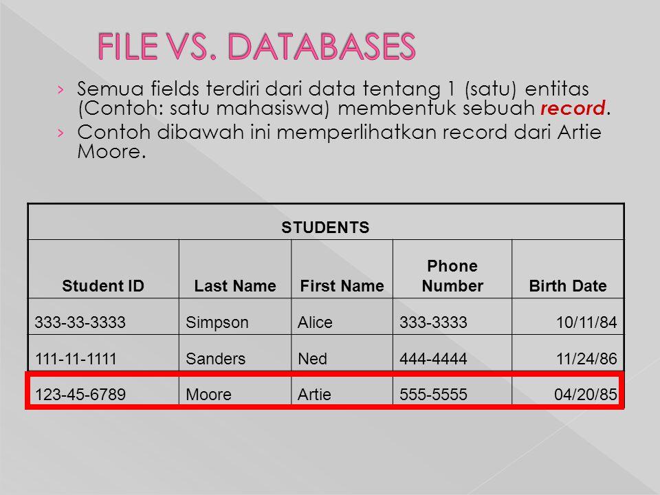 FILE VS. DATABASES Semua fields terdiri dari data tentang 1 (satu) entitas (Contoh: satu mahasiswa) membentuk sebuah record.