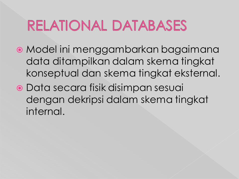 RELATIONAL DATABASES Model ini menggambarkan bagaimana data ditampilkan dalam skema tingkat konseptual dan skema tingkat eksternal.