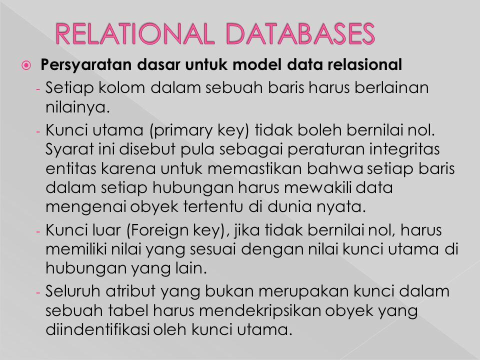 RELATIONAL DATABASES Persyaratan dasar untuk model data relasional