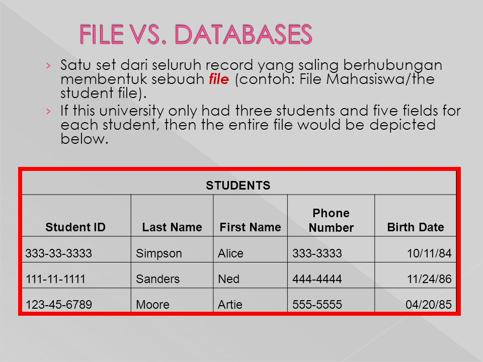 FILE VS. DATABASES Satu set dari seluruh record yang saling berhubungan membentuk sebuah file (contoh: File Mahasiswa/the student file).