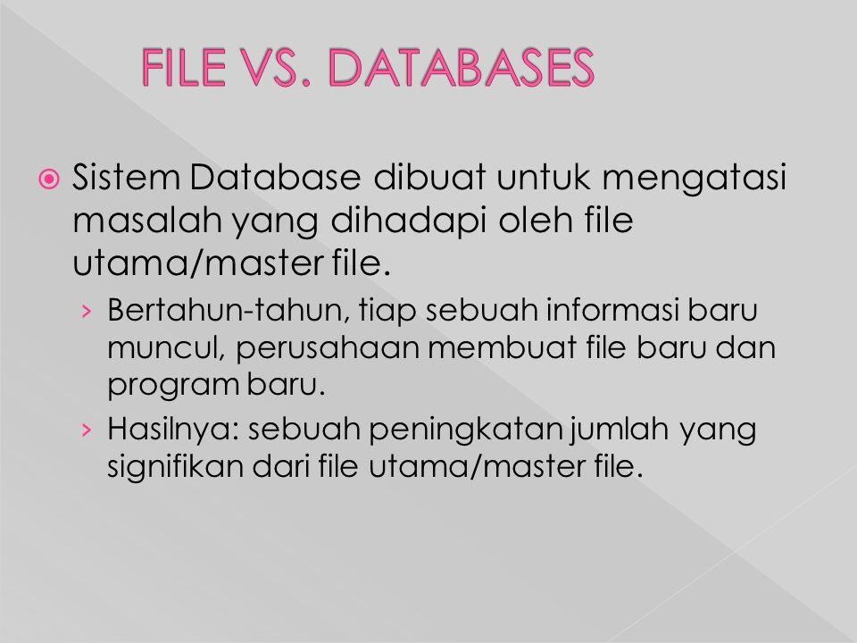 FILE VS. DATABASES Sistem Database dibuat untuk mengatasi masalah yang dihadapi oleh file utama/master file.