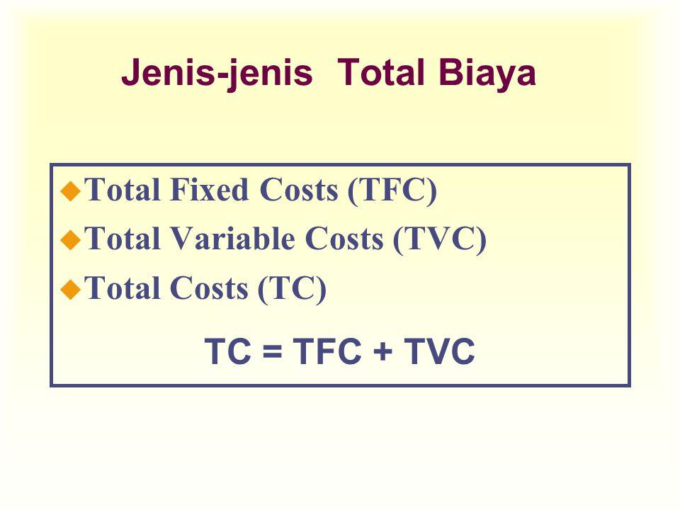 Jenis-jenis Total Biaya