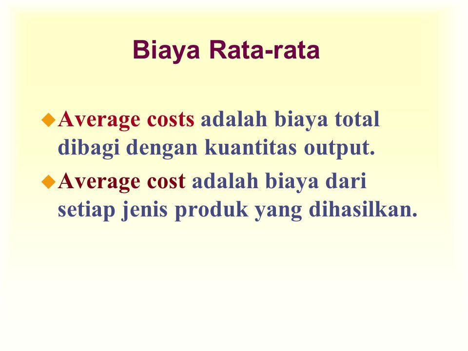 Biaya Rata-rata Average costs adalah biaya total dibagi dengan kuantitas output.