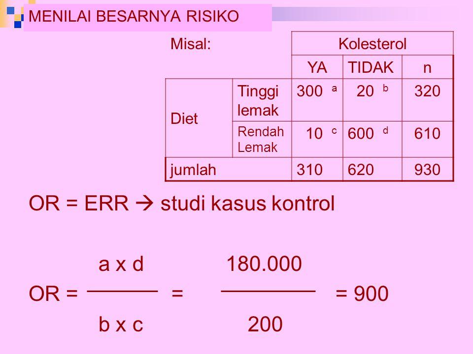 OR = ERR  studi kasus kontrol a x d 180.000 OR = = = 900 b x c 200