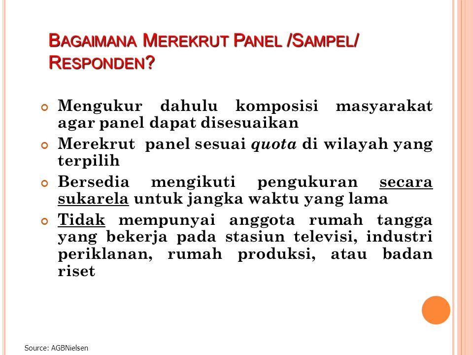 Bagaimana Merekrut Panel /Sampel/ Responden
