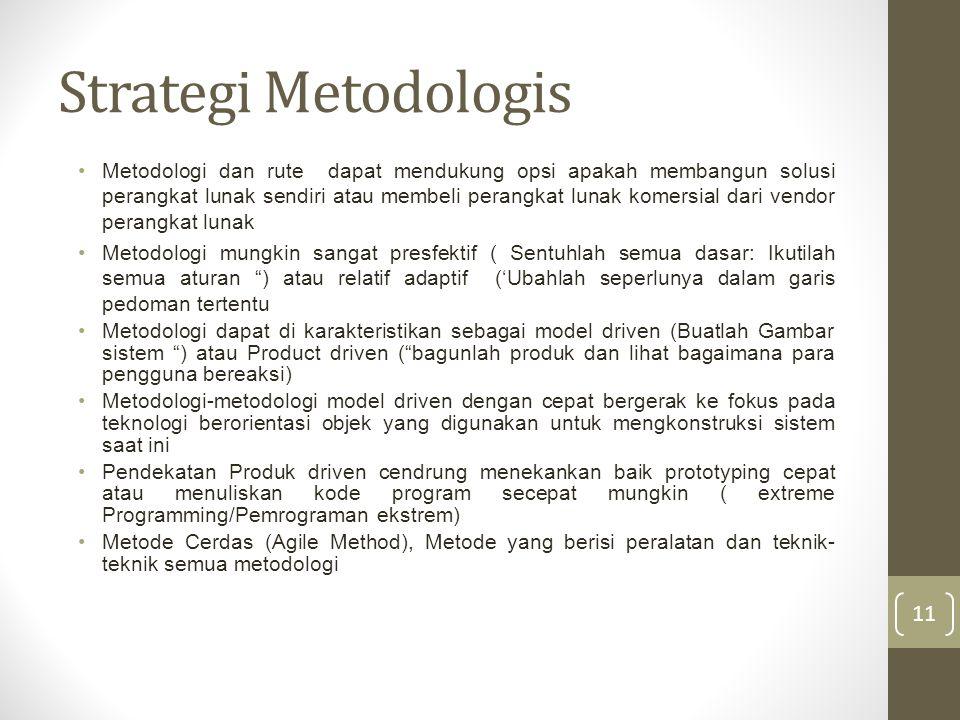 Strategi Metodologis