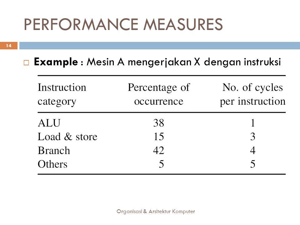 PERFORMANCE MEASURES Example : Mesin A mengerjakan X dengan instruksi