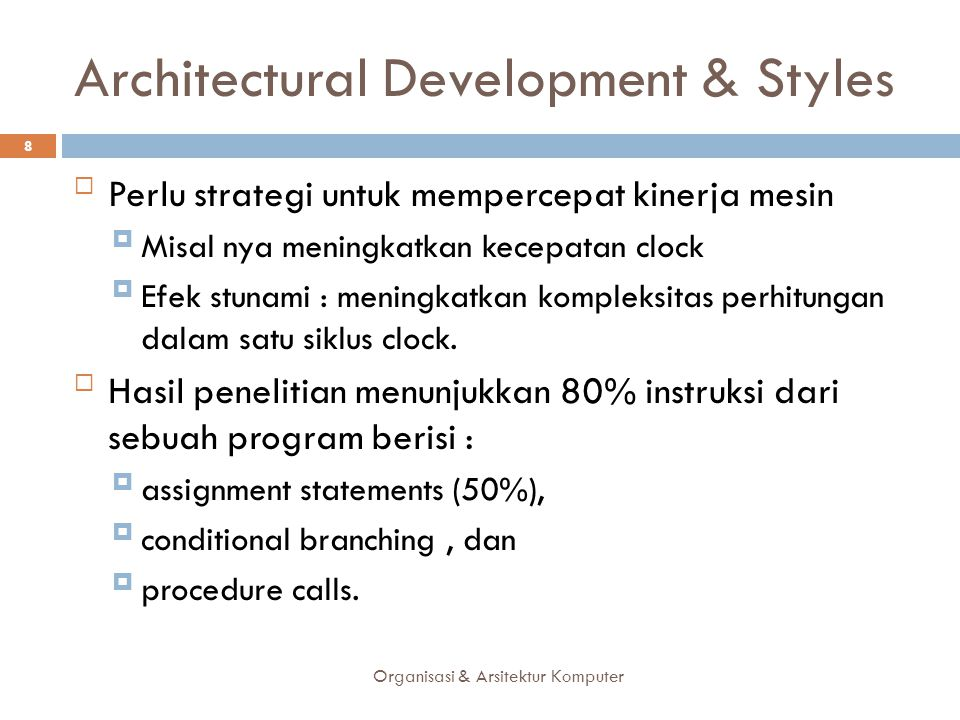 Architectural Development & Styles