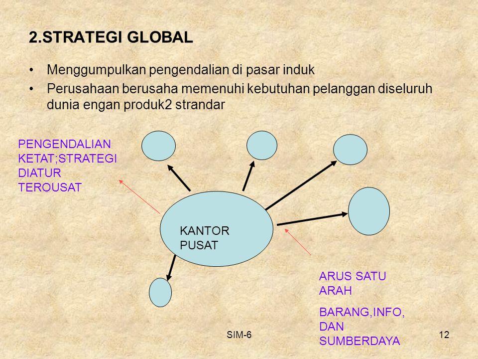 2.STRATEGI GLOBAL Menggumpulkan pengendalian di pasar induk