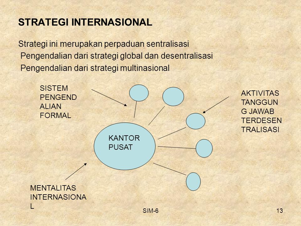 STRATEGI INTERNASIONAL