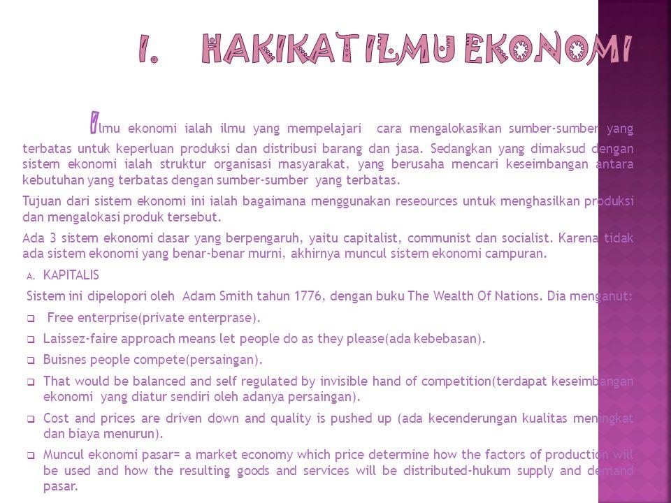 Hakikat Ilmu Ekonomi