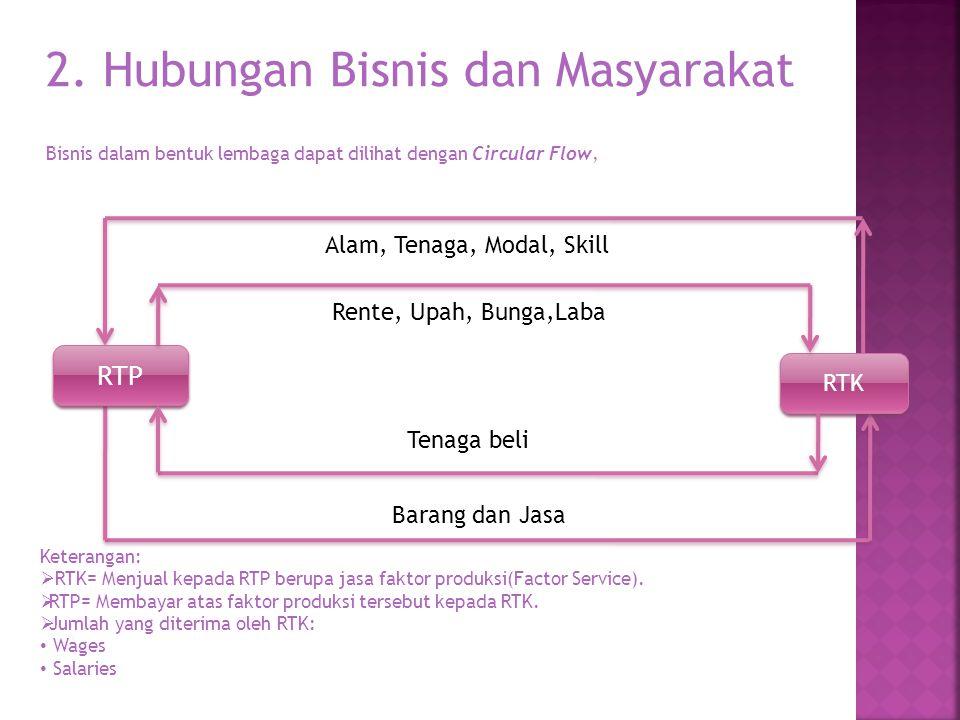 2. Hubungan Bisnis dan Masyarakat