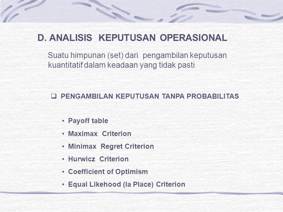 D. ANALISIS KEPUTUSAN OPERASIONAL