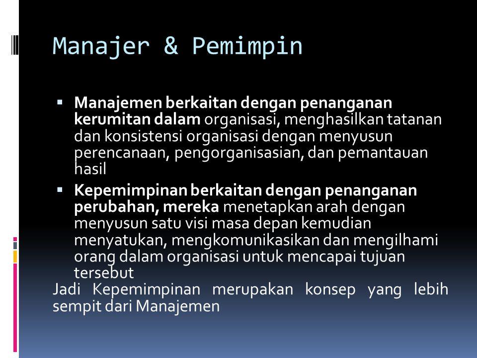 Manajer & Pemimpin