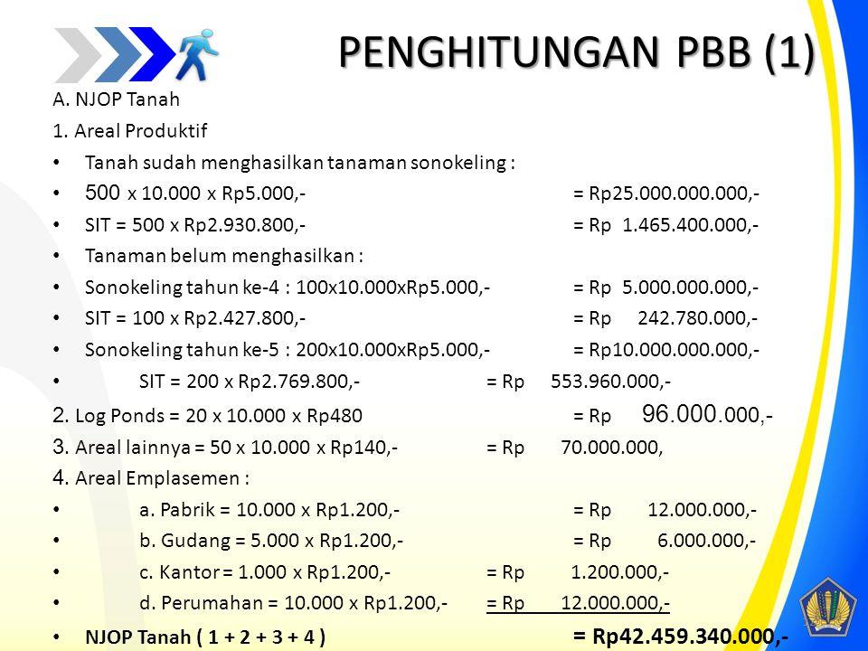 PENGHITUNGAN PBB (1) A. NJOP Tanah 1. Areal Produktif